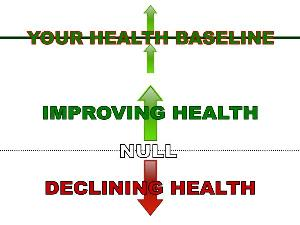 your health baseline